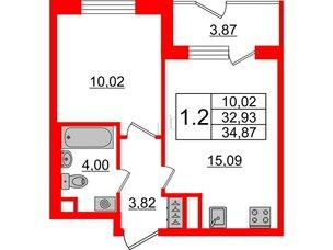 Квартира в ЖК Зеленый квартал на Пулковских высотах, 1 комнатная, 32.93 м², 1 этаж