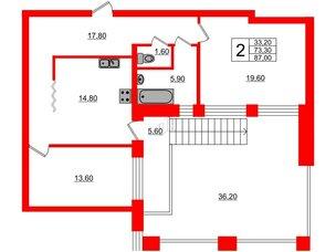 Квартира в ЖК Эталон на Неве, 2 комнатная, 85.2 м², 4 этаж