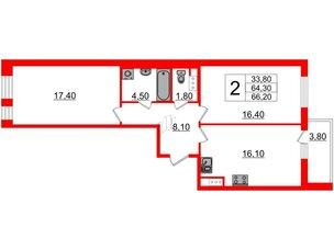 Квартира в ЖК Svetlana Park, 2 комнатная, 64.3 м², 6 этаж