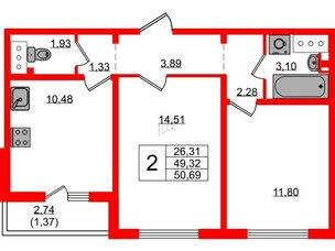 Квартира в ЖК Цветной город, 2 комнатная, 50.5 м², 2 этаж