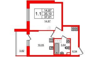 Квартира в ЖК «Солнечный город», 1 комнатная, 35.1 м², 8 этаж