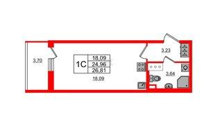 Квартира в ЖК «Солнечный город», студия, 24.96 м², 8 этаж