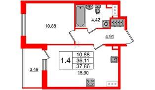 Квартира в ЖК «Солнечный город», 1 комнатная, 36.11 м², 3 этаж
