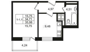 Квартира в ЖК Москва, 1 комнатная, 33.4 м², 18 этаж