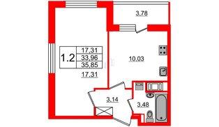 Квартира в ЖК Философия на Московской, 1 комнатная, 33.96 м², 7 этаж