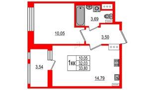 Квартира в ЖК Статус у Парка Победы, 1 комнатная, 32.03 м², 2 этаж