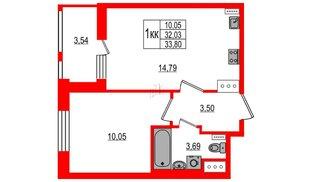 Квартира в ЖК Статус у Парка Победы, 1 комнатная, 31.1 м², 7 этаж