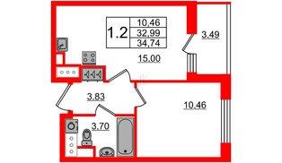 Квартира в ЖК «Чистое небо», 1 комнатная, 32.99 м², 14 этаж