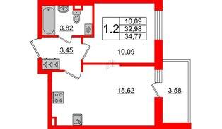 Квартира в ЖК «Солнечный город», 1 комнатная, 32.98 м², 2 этаж