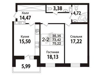 Квартира в ЖК «Дом на Кирочной», 2 комнатная, 72.1 м², 4 этаж