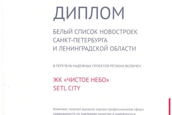 Жилые комплексы SETL CITY в списке надежных проектов!